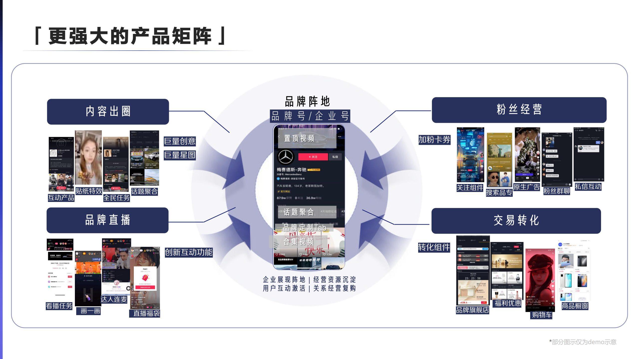 2021百大计划项目通案:抖音品牌号,驱动生意新增量