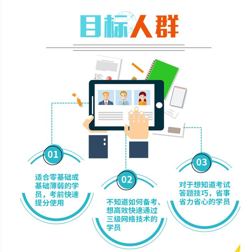 【自购分享】未来教育计算机三级网络考试全程班视频最新版