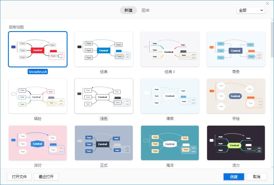 Xmind 2020 最新绿色版,免安装、免激活